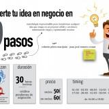 convierte tu idea en negocio en nueve pasos